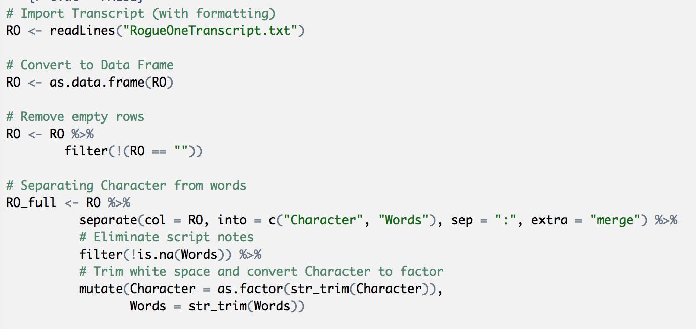 Adding Syntax Highlighting to Blogdown Posts   Amber Thomas Data